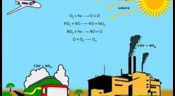 Chemie Nachhilfe in Saarbrücken